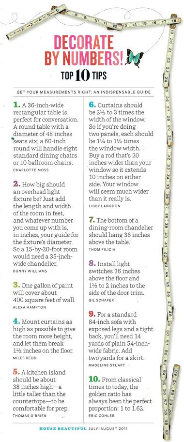 "The original list as it appeared in the July/August 2011 issue of ""House Beautiful."""
